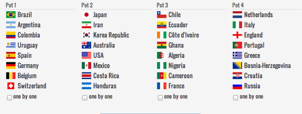 world-cupqualifiers