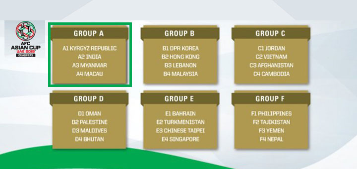 AFC Asian Cup 2019 Qaulifiers - Groups