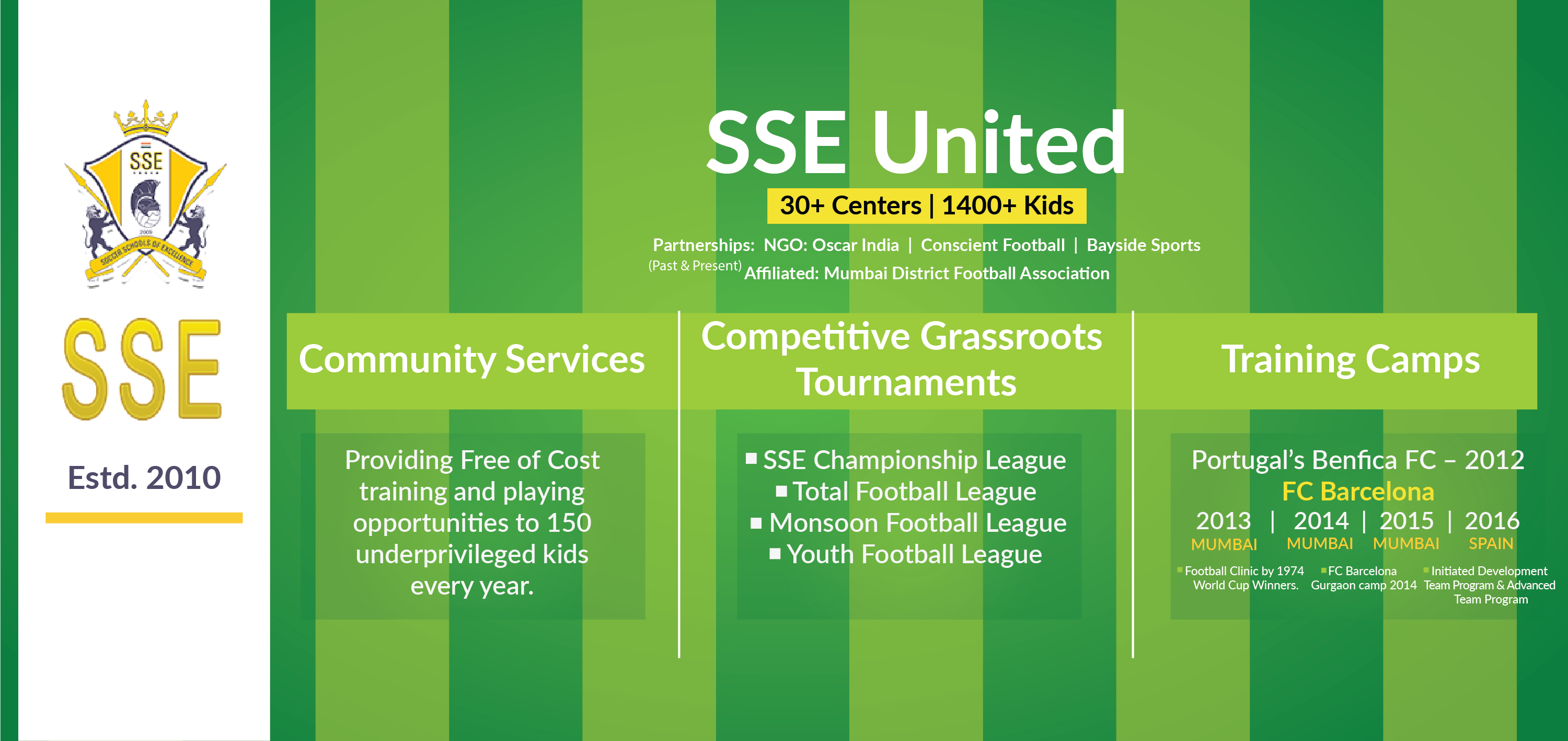 Soccer Schools of Excellence